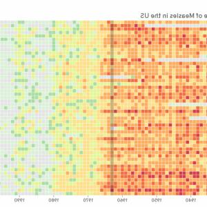 R Create Vector: A Guide To Elegant Tiled Heatmaps In R