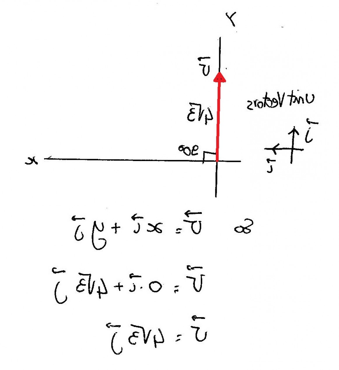 Finding The Acceleration Vector: Acceleration Vector Form Solved Part A Express The Force F Acting On Column I B C