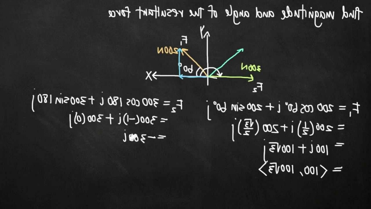 Vector Addition With Angles: Addition Of Vectors Physics By Means Of Components Resultant Force Magnitude Direction
