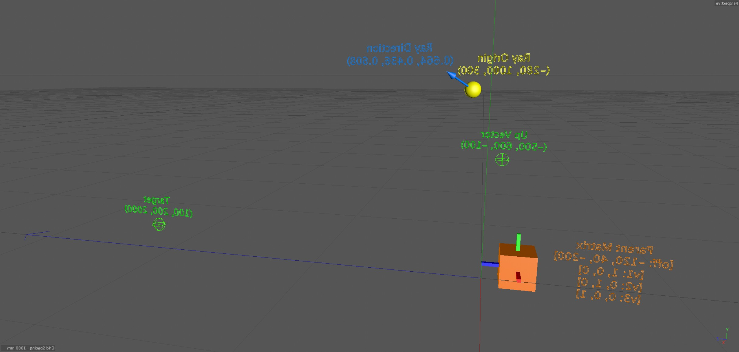 Vector 3D Rotation Matrix: Aiming A D Ray In Space At A Specific Target By Rotating A Parent Matrix