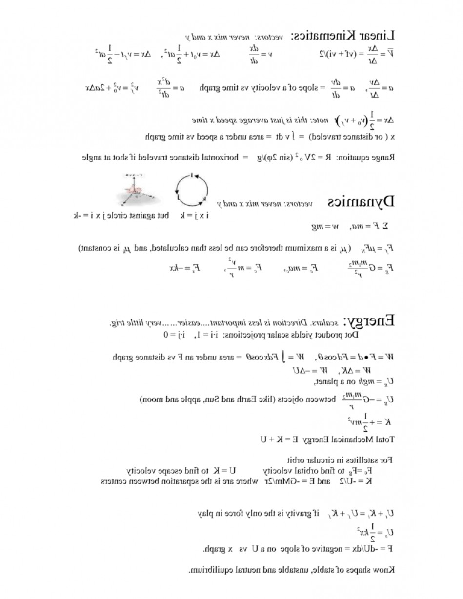 Vector Versus Scalar Projection: Ap Physics C Mechanics Formula Sheet