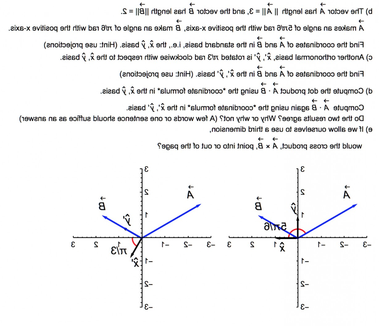 2-Dimensional Vector Cross Product: B Vector Length Vector B Length Ibi Makes Angle Rad Positive X Axis B Make Angl Q