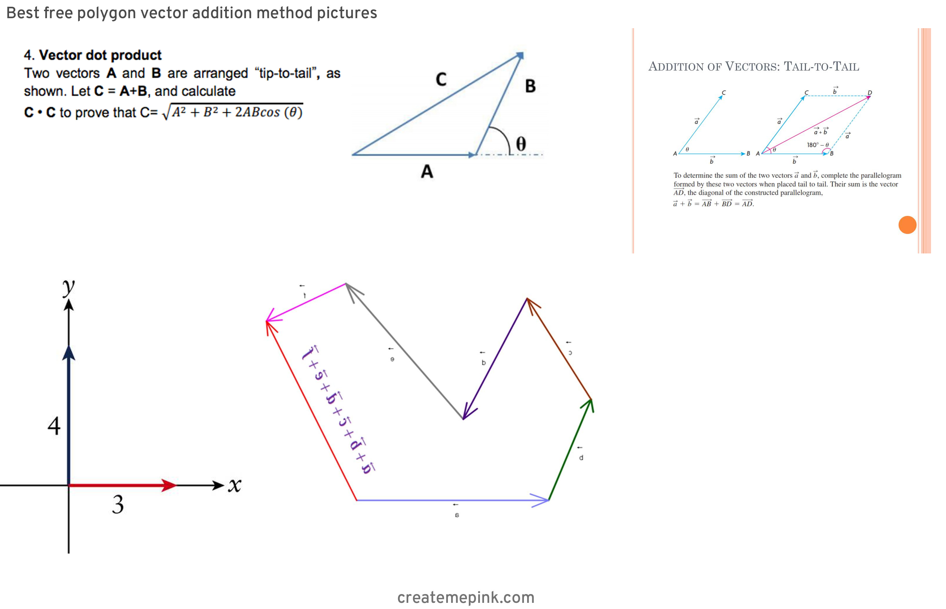 Two Vectors Tail To Tail: Best Free Polygon Vector Addition Method Pictures