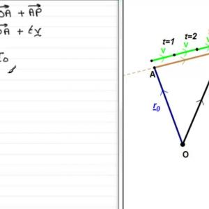 Position Vector Vs Scalar: Determine Moment Kip Force Shown Axis Passing Point C Coordinates Pont C Please Ex Q