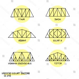 Vector Scissors Truss: Joint Welding Red Steel Structure Truss