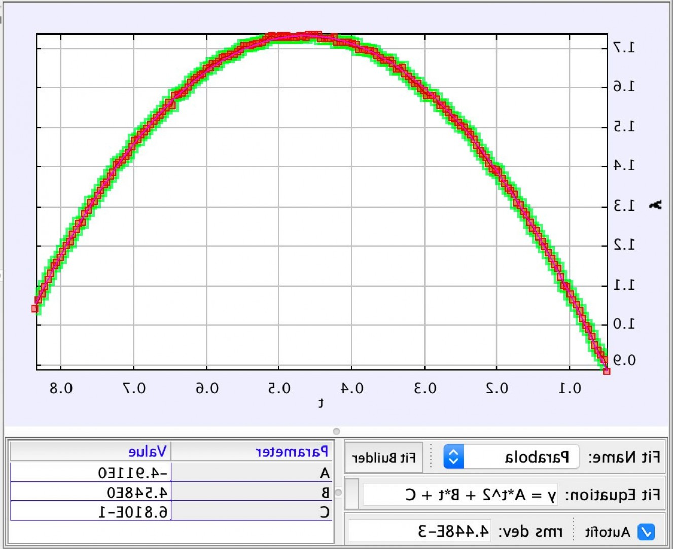Gravitational Force Vectors: Calculate Thrust Force On A Drone