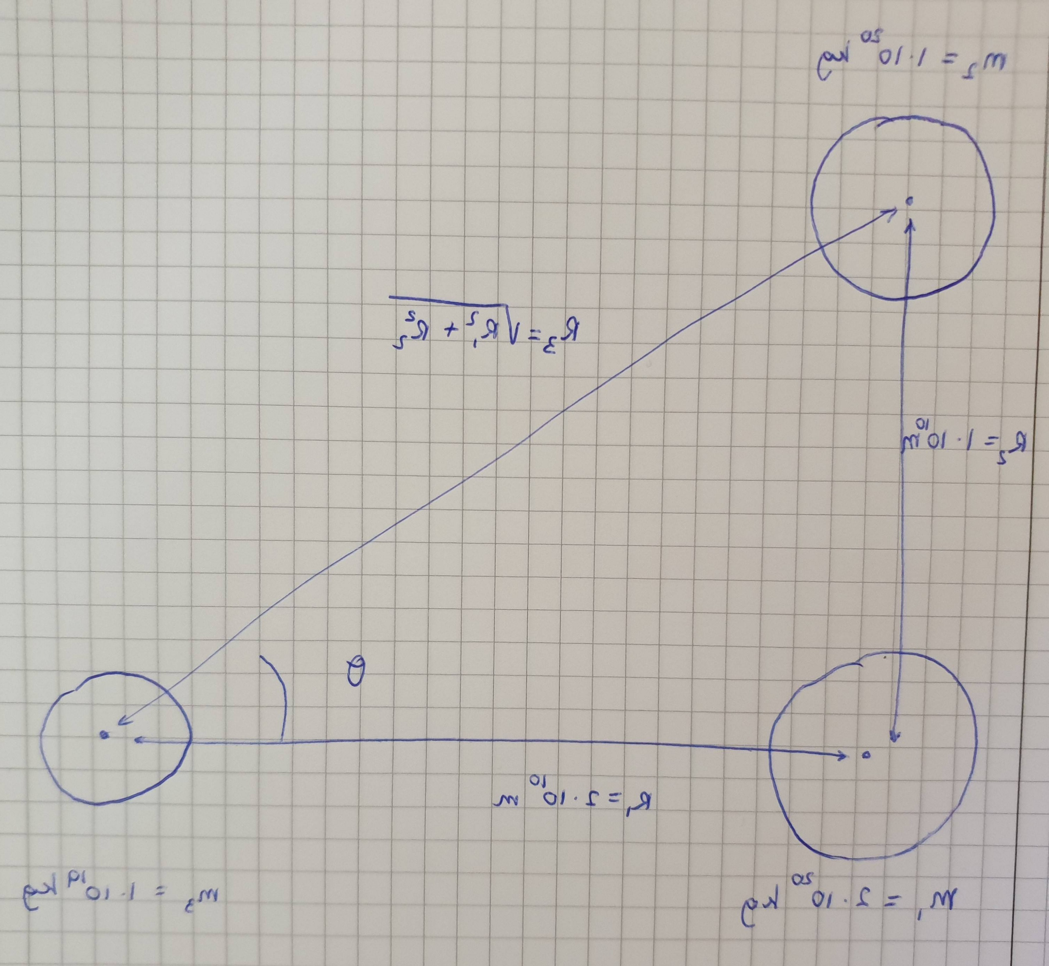 Gravitational Force Vectors: Calculating Gravitational Force With Multiple Planets