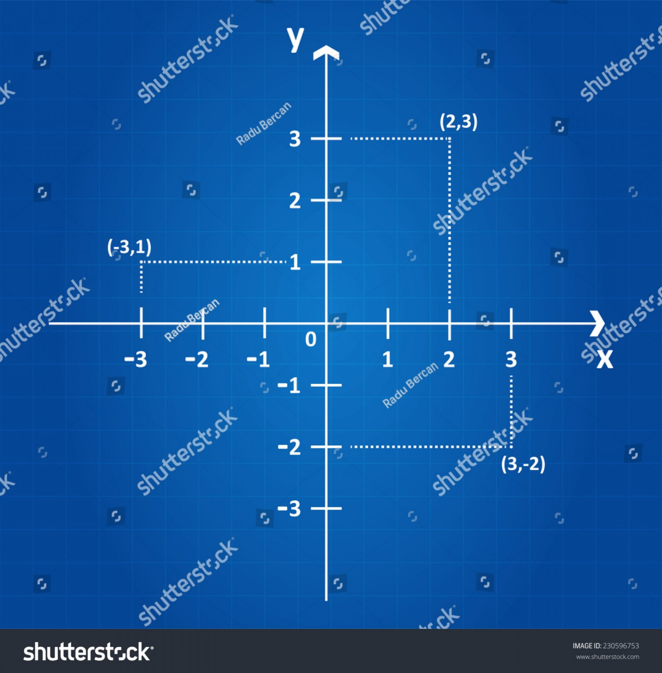 Write Vectors In Cartesian Coordinates: Cartesian Coordinate System On Blueprint Plane