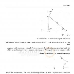 Vector And Scalar Difference: Cbse Class Maths Formulas List Chapter Vector Algebra