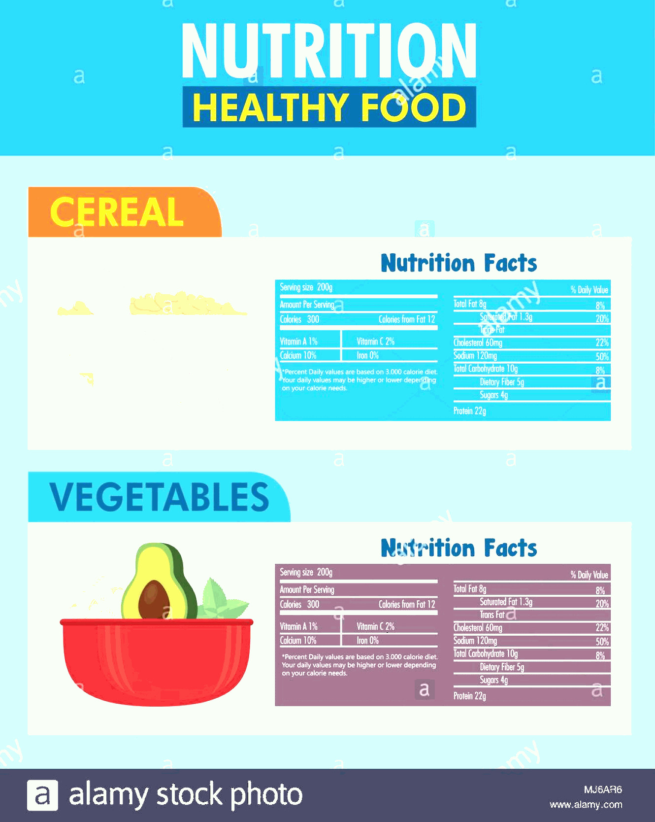 Vector Cereal Nutrition: Cereal And Vegetables Nutrition Facts Image