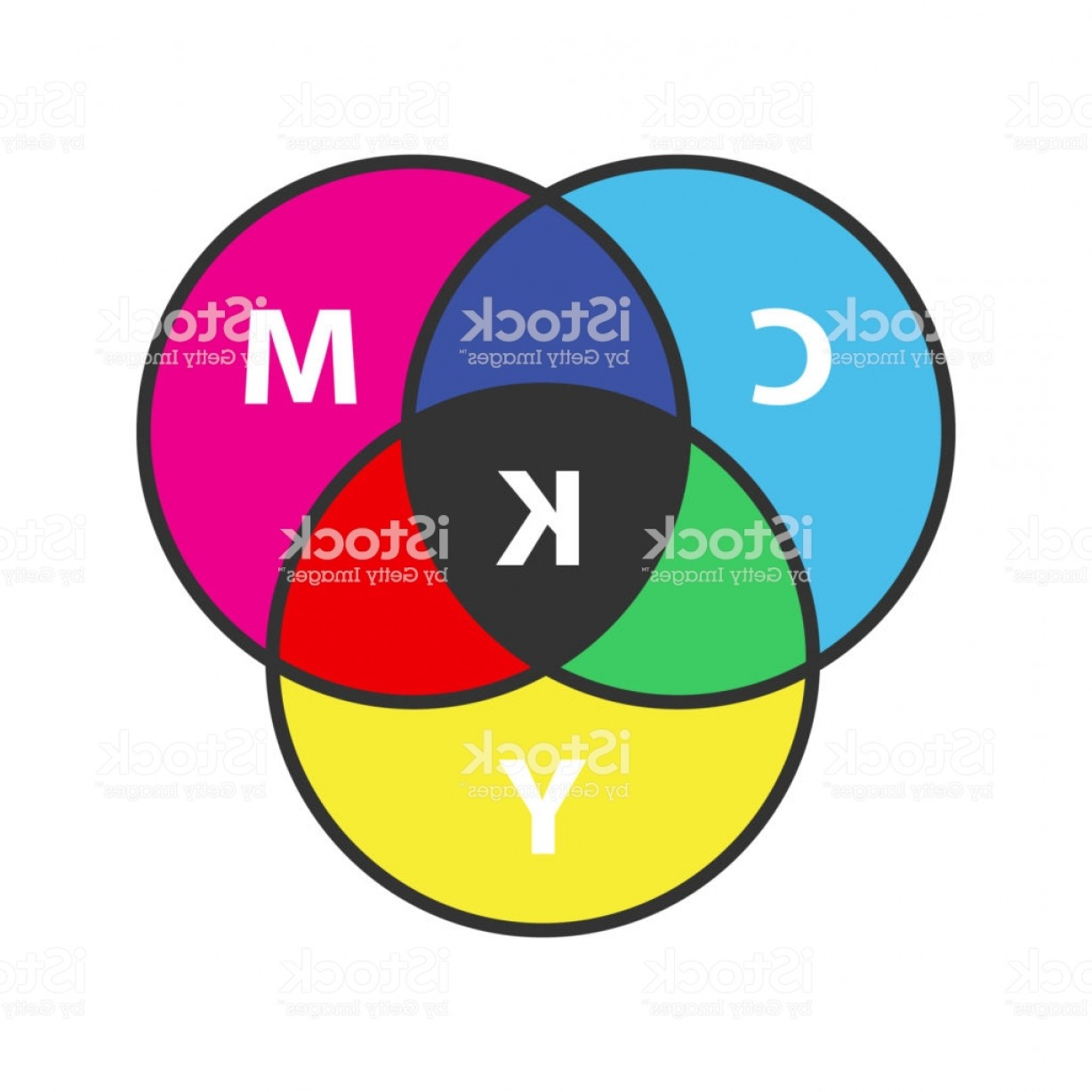 Color CMYK Chart Vector Free: Cmyk Color Circle Model Icon Gm
