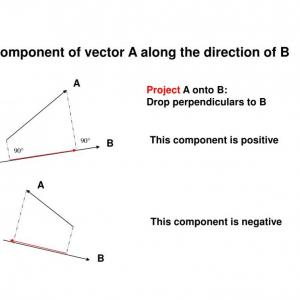 Adding Vectors Using Components: Add Vectors Shown Figure Using Data Table Compute Angle Resultant Vertical Co Q