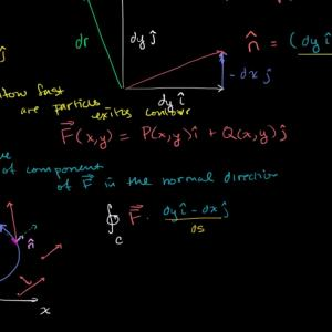 Normal Vector Formula Calc 3: Constructing A Unit Normal Vector To Curve
