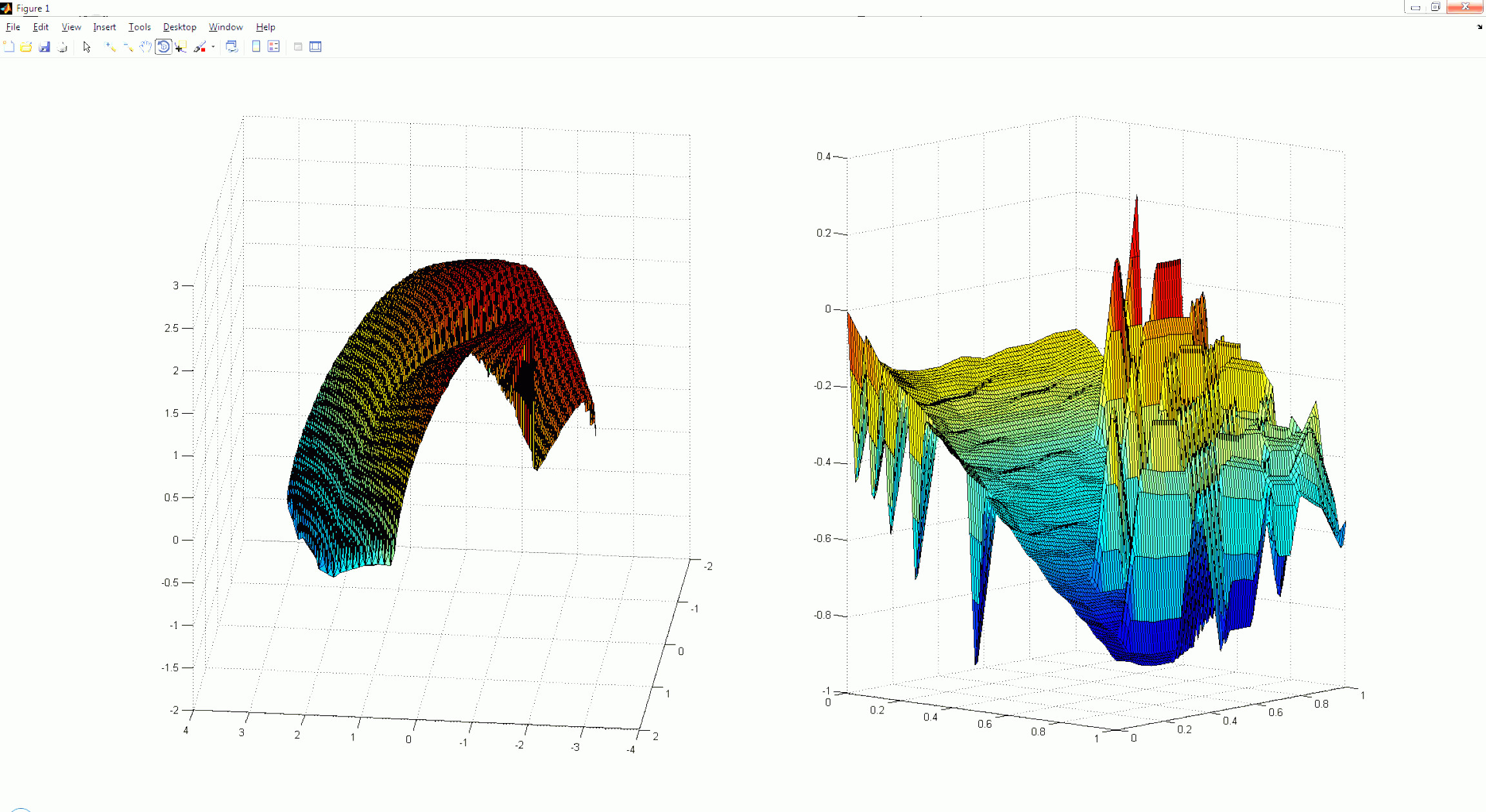 MATLAB Combine Vectors: Creating A Surface From Vectors In Matlab