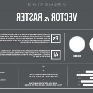 Bitmap To Vector Graphics: Are You Feeling A Bit Pixelated Vector Graphics Vs Bitmaps
