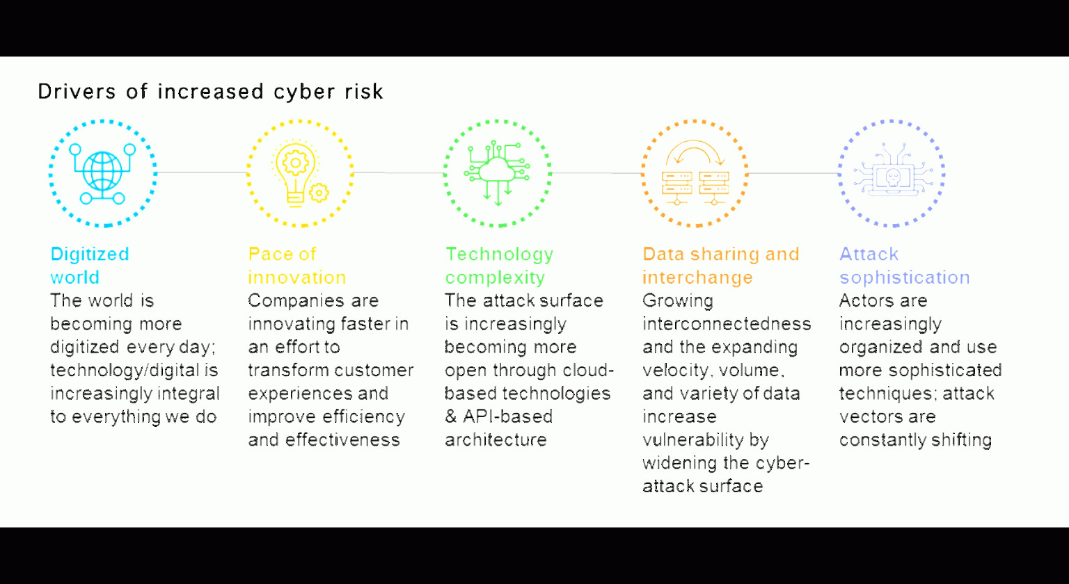 Internet Attack Vectors: Cyber Resiliency A Clear And Urgent Necessity For Modern Railroads