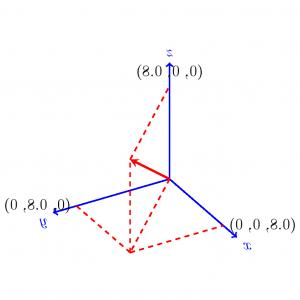 Vector Component Of XYZ: A Very Simple Question I Assume On Direction Vector Of Curve