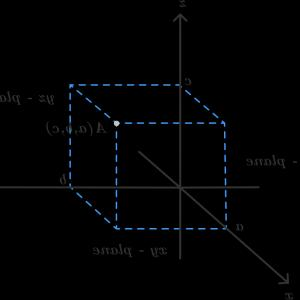 Vector Versus Scalar Projection: Class Definitions Www Allonlinefree Com
