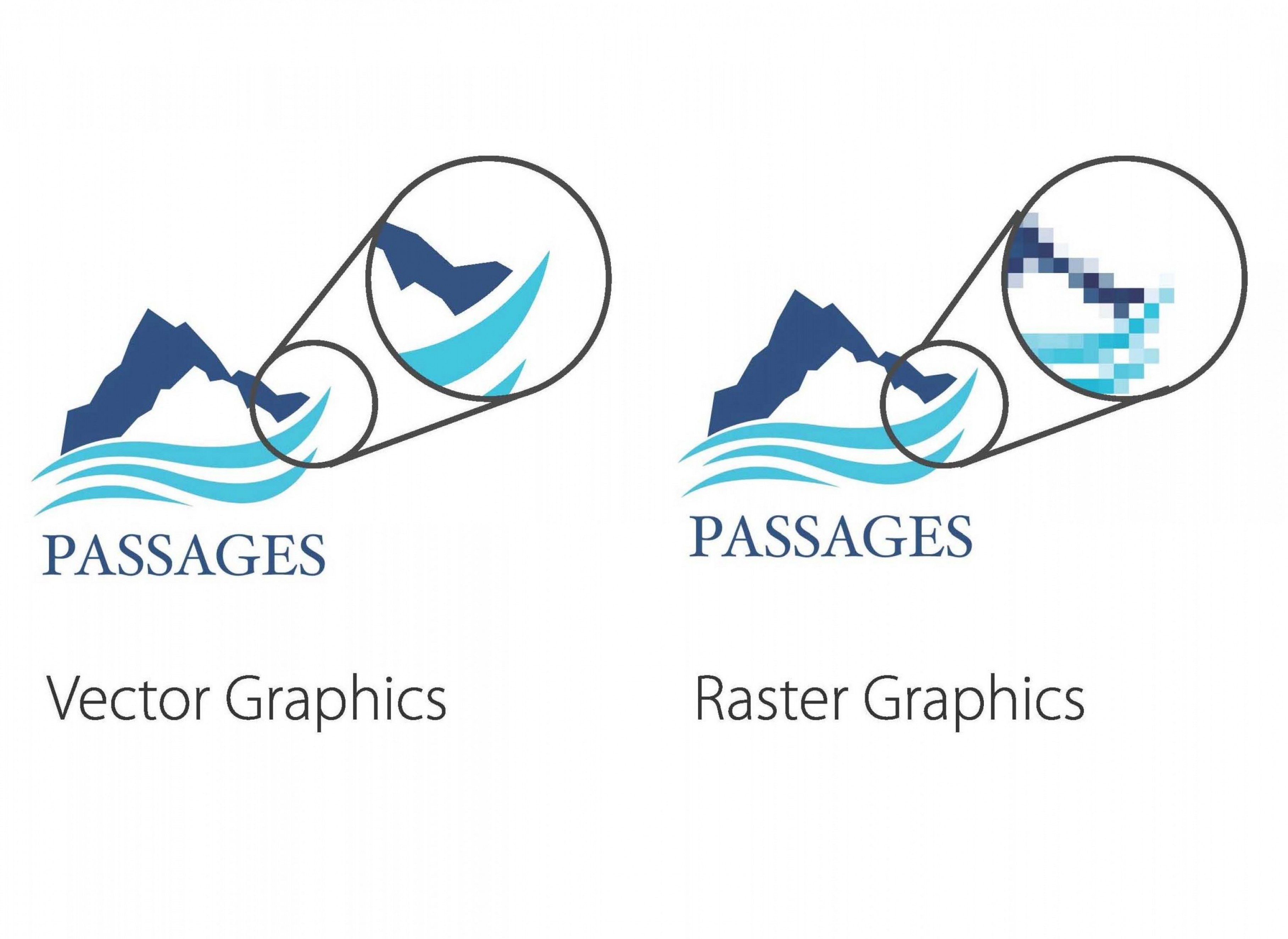 Bitmap To Vector Graphics: Differentiate Between Raster And Vector Graphics