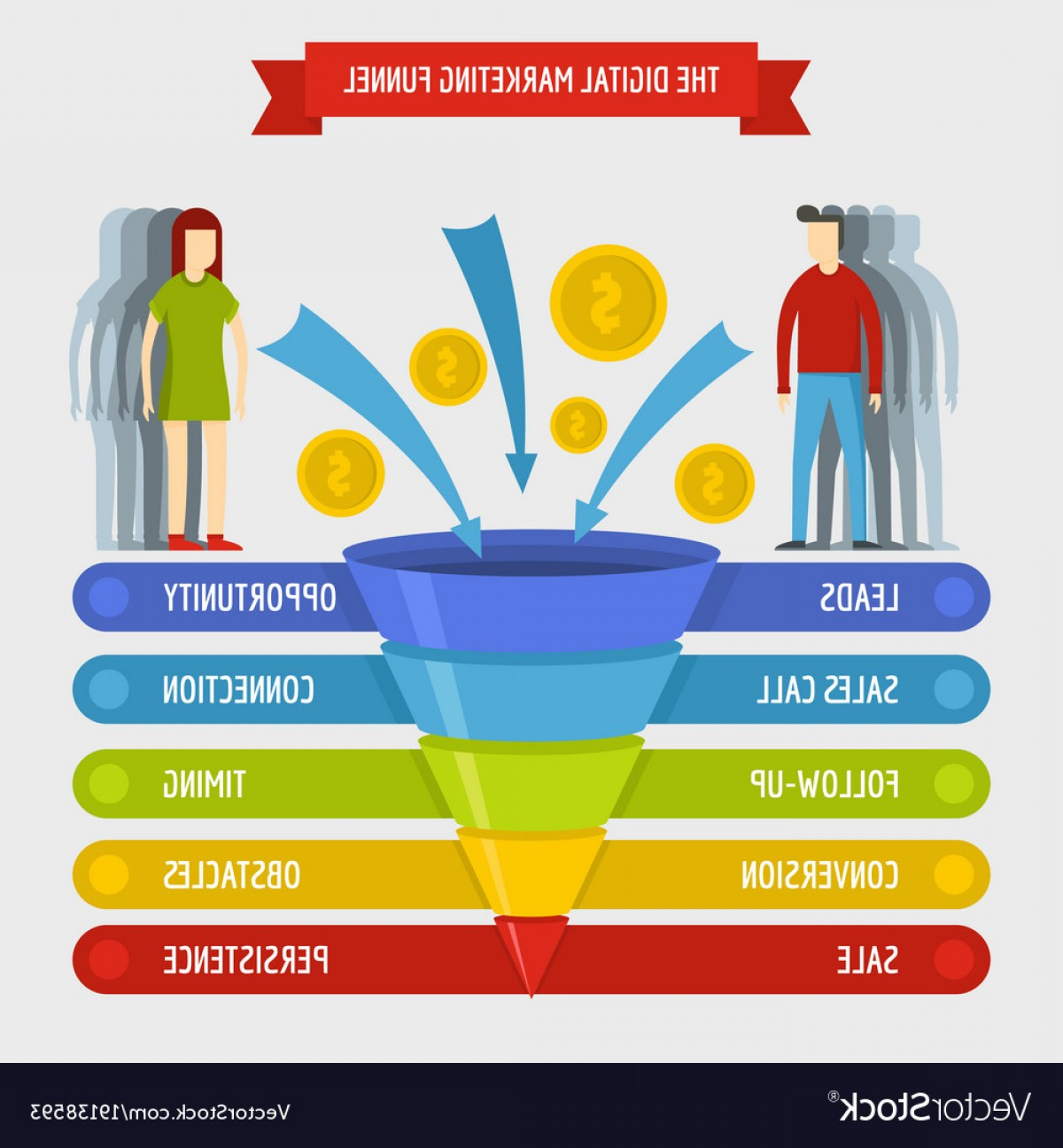 Vector Funnel Infographic: Digital Marketing Sales Funnel Infographic Banner Vector