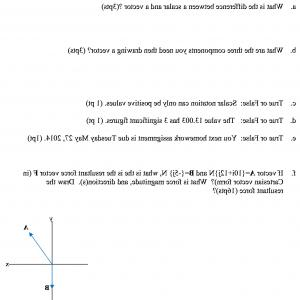 Vector And Scalar Difference: Vectors Matrices Tensors Whats The Difference