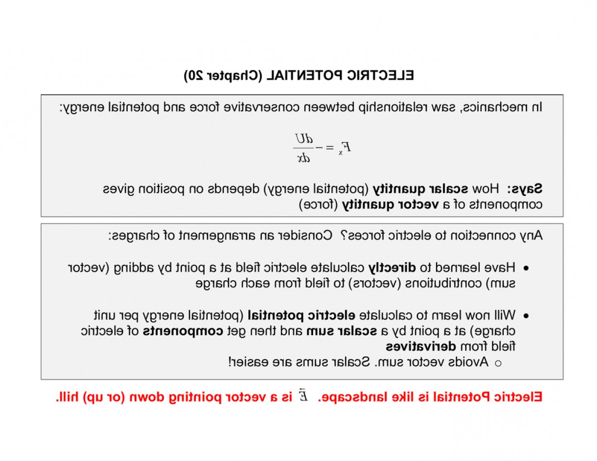 Electric Potential Is A Vector: Electric Potential Chapter In Mechanics Saw Relatio