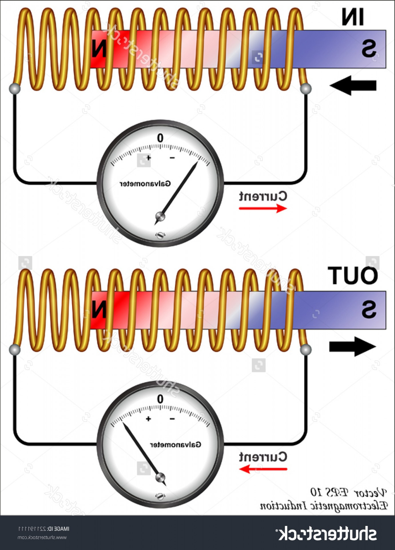 Electromagnetic Induction Stock Vector Illustration Pdf