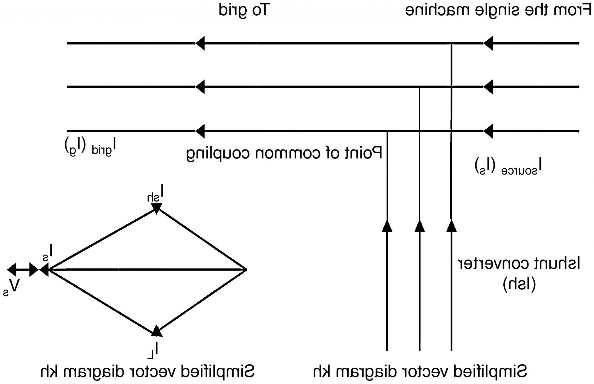 Reactance Vector Diagrams: Es Revista Journal Applied Research Technology Jart Articulo Particle Swarm Optimization Pso Based Tuning S