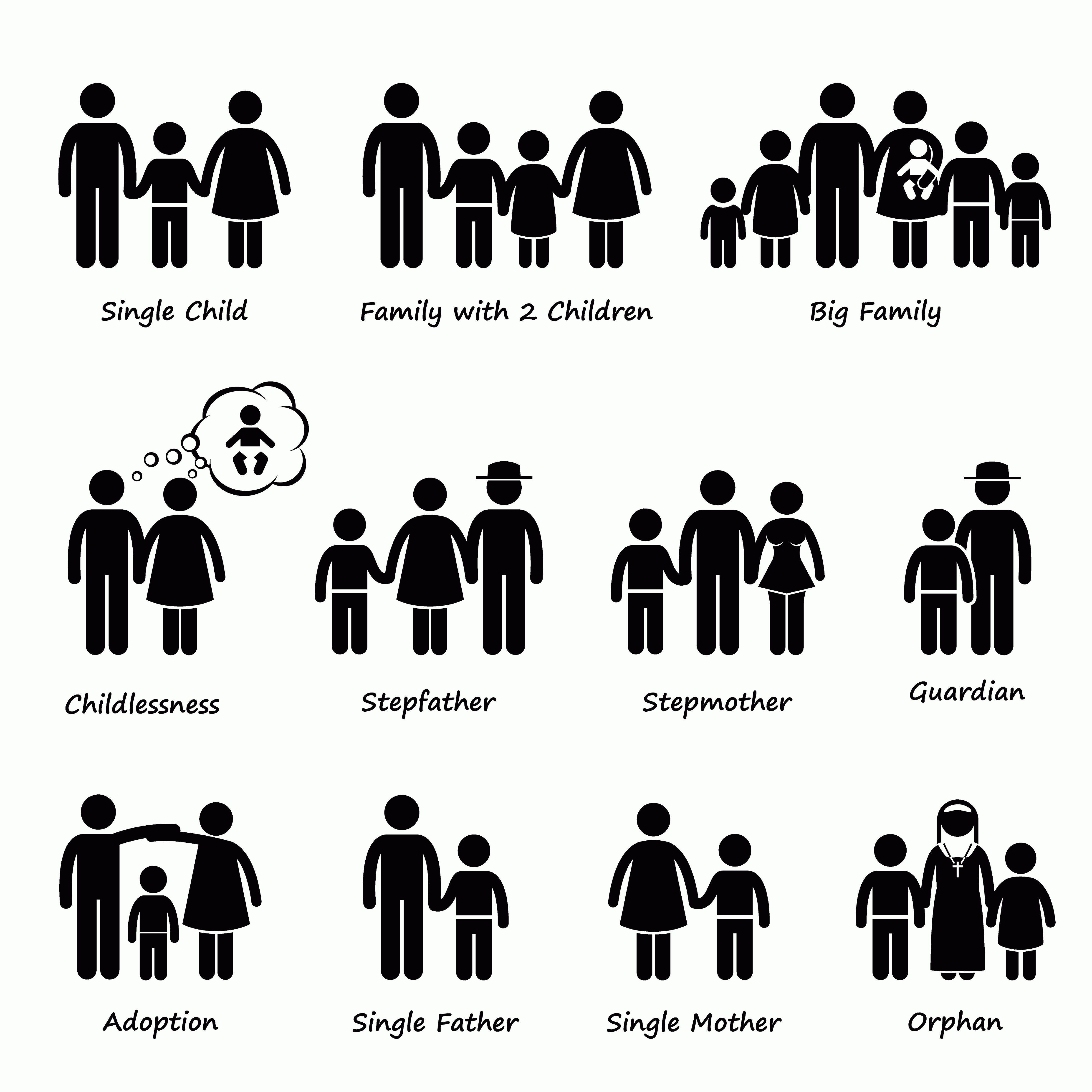 Stick Family Vector Art: Family Size And Type Of Relationship Stick Figure Pictogram Icon Cliparts