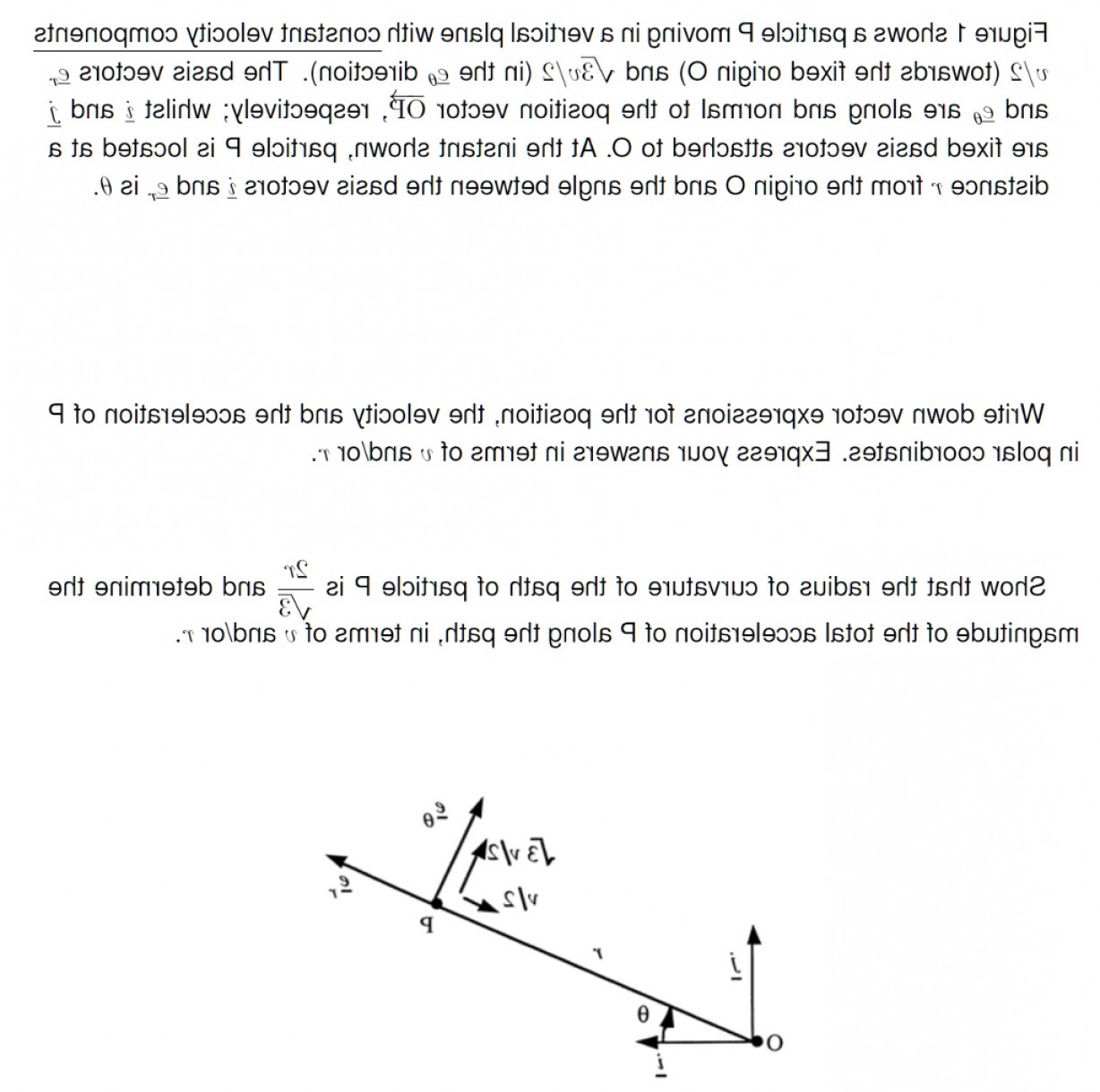 Coordinate Plane Vector Magnitude Direction: Figure Shows Particle P Moving Vertical Plane Constant Velocity Components V Towards F Q
