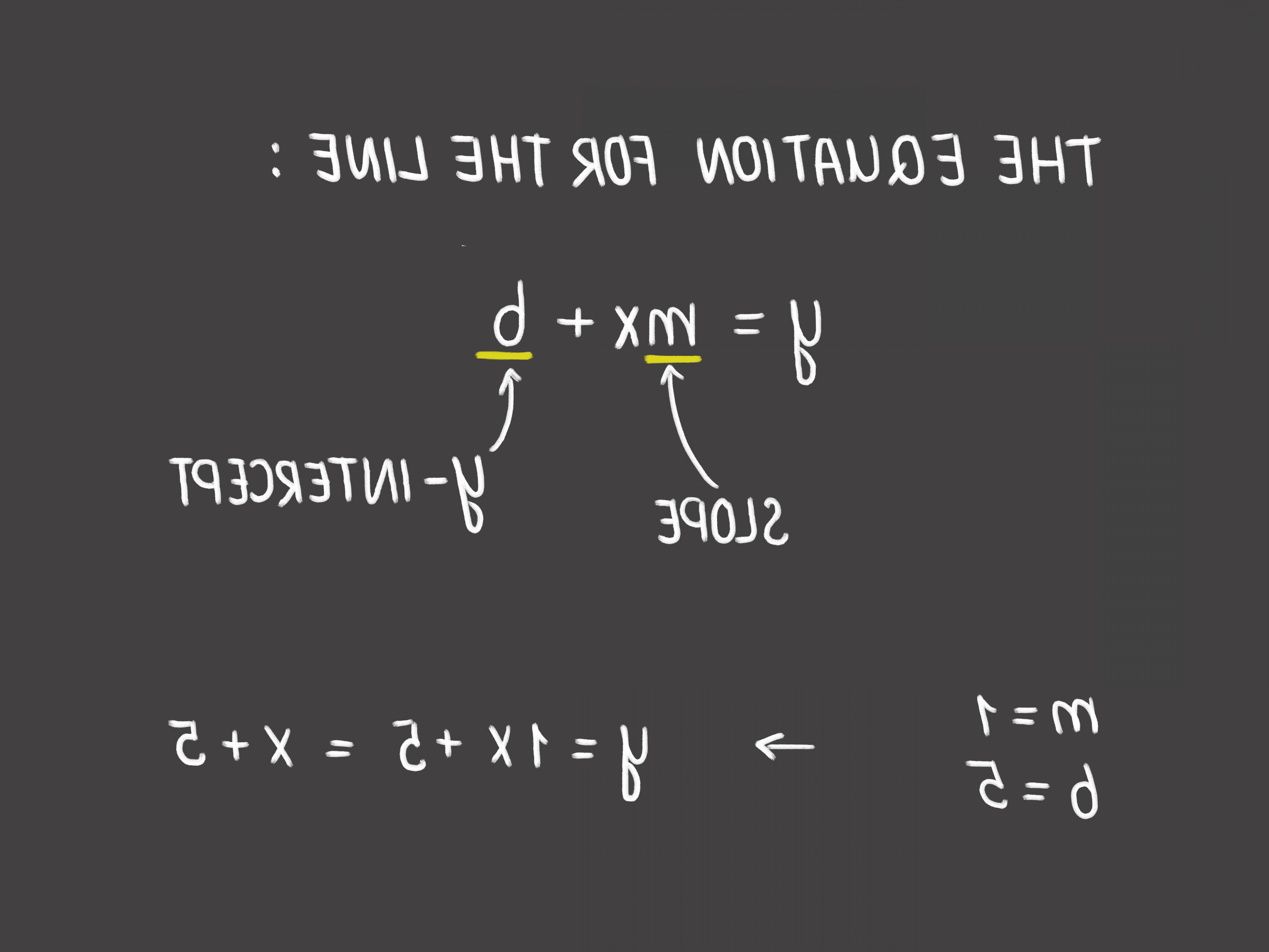 Ordered Pair Notation With Vectors: Find The Equation Of A Line