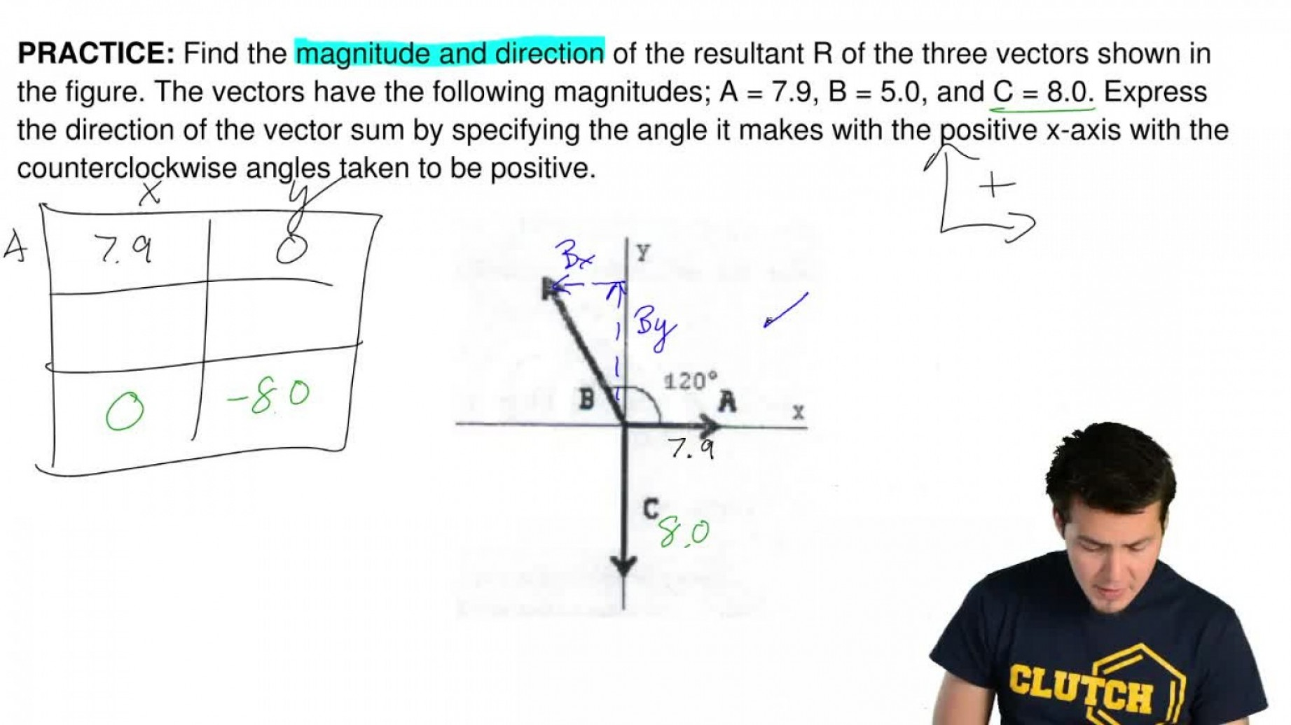 Momentum Three Vectors: Find The Magnitude And Direction Of The Resultant R Of The Three Vectors Shown I