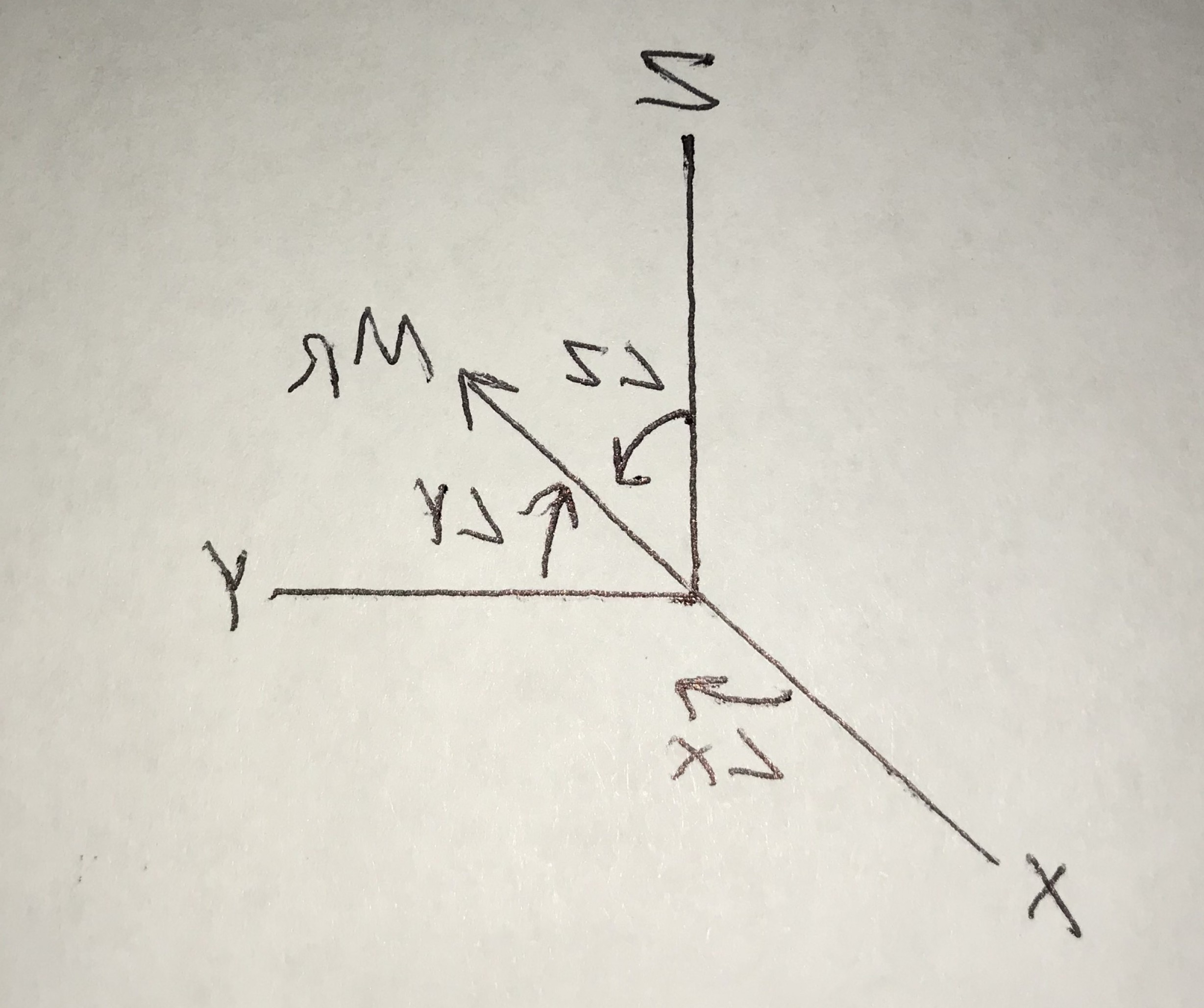 Vector Resultant Displacement Equation: Find The Resultant Of Two D Forces At A Point With The Angle Correspondent To The Axes