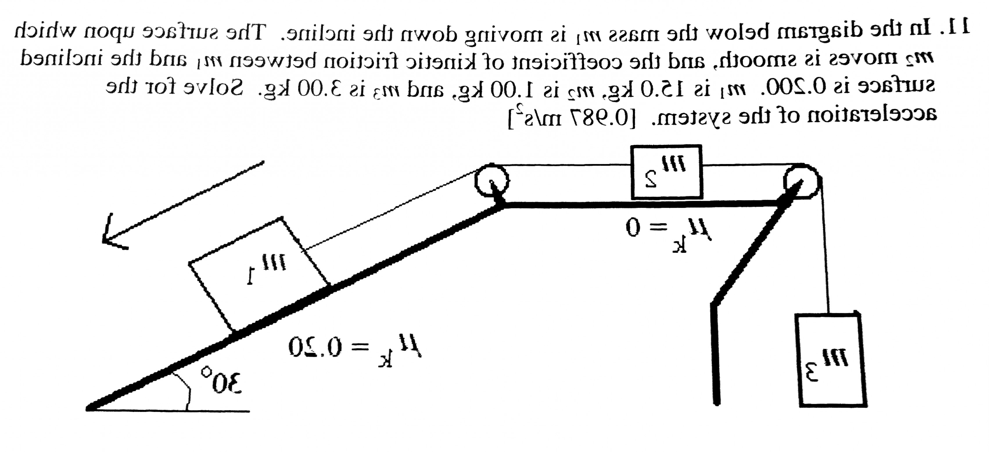 Finding The Acceleration Vector: Finding The Acceleration Of A Mass Pulley System Without Knowing The Direction O