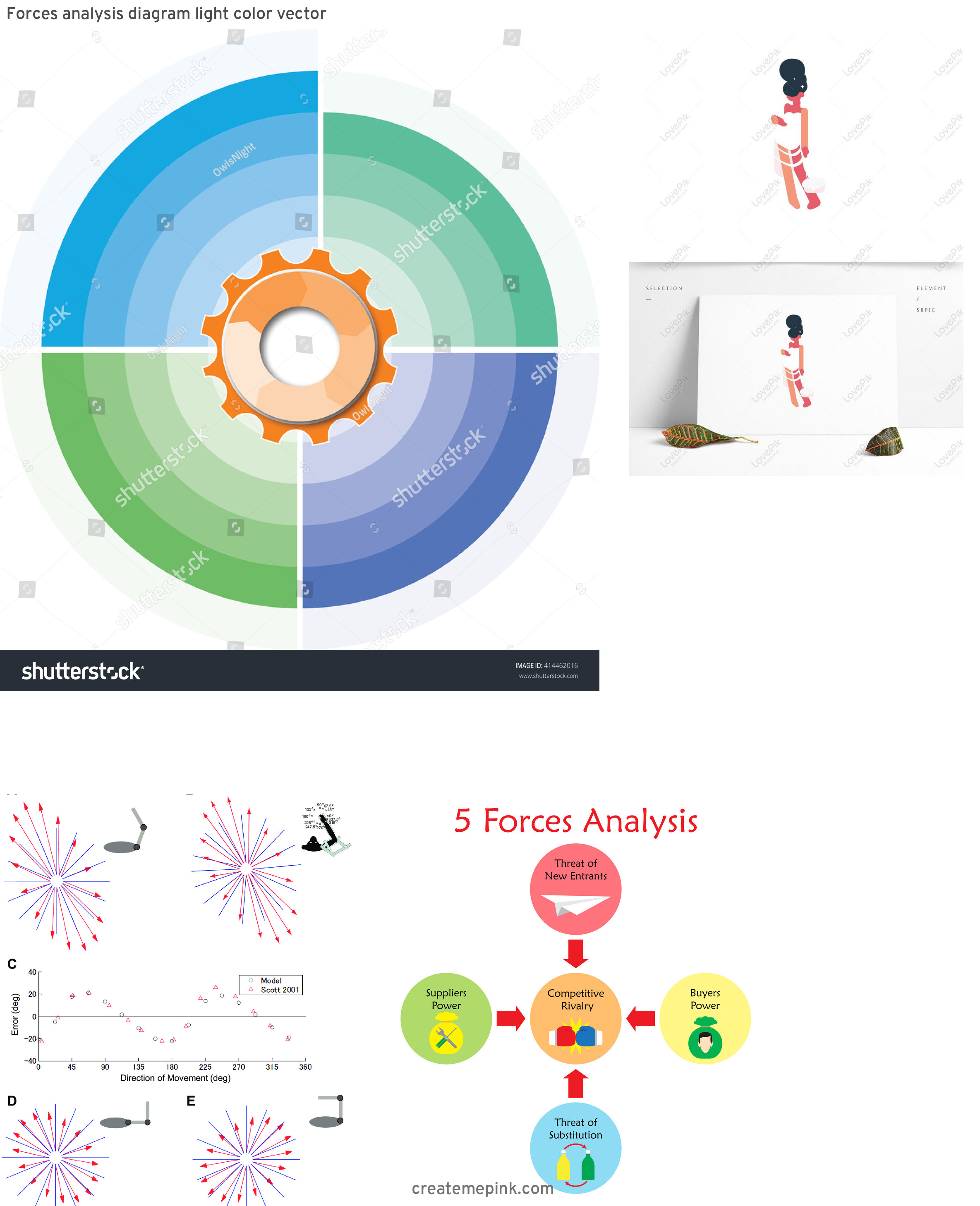 5 Vector Model: Forces Analysis Diagram Light Color Vector