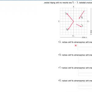The Components Of A Vector Are: Anonymous Asked Year Ago Statics Example Problems Vector Addition Component Method An Q