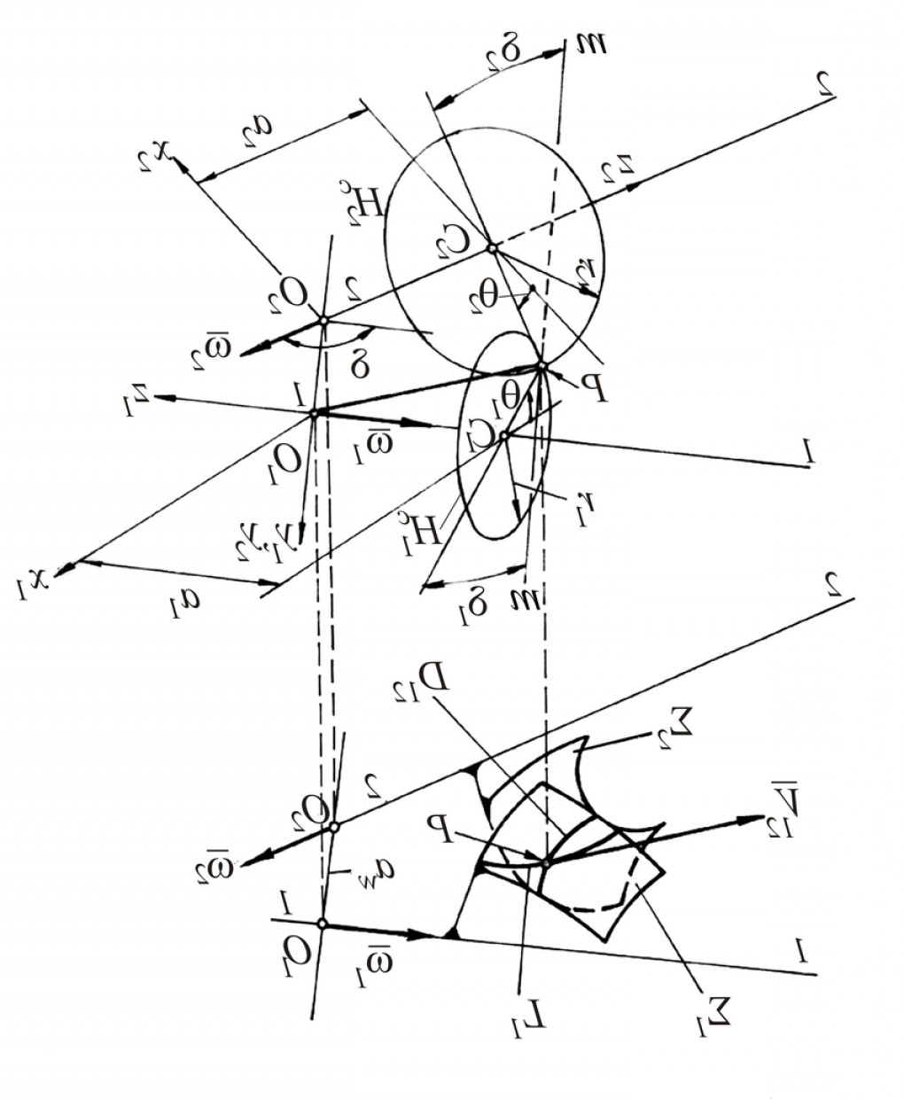 Rotational Kinematics Diagram Of Vectors: Geometric And Kinematics Scheme Of Spatial Gear Pair With Linear Or Pitch Contact Betweenfig