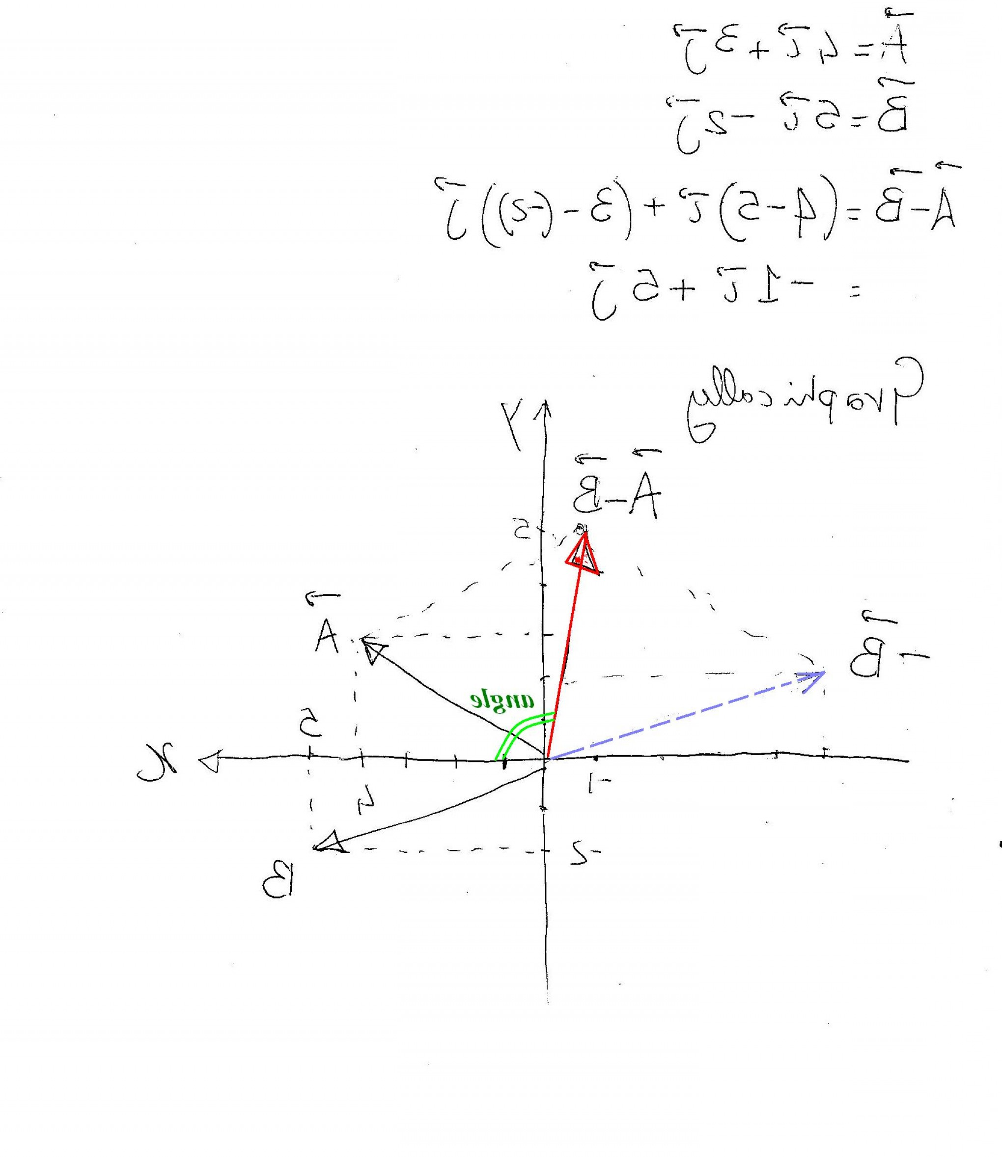 Ways To Write Vector BA: Given Vectors A I J And B I J How Do You Find The Magnitude D