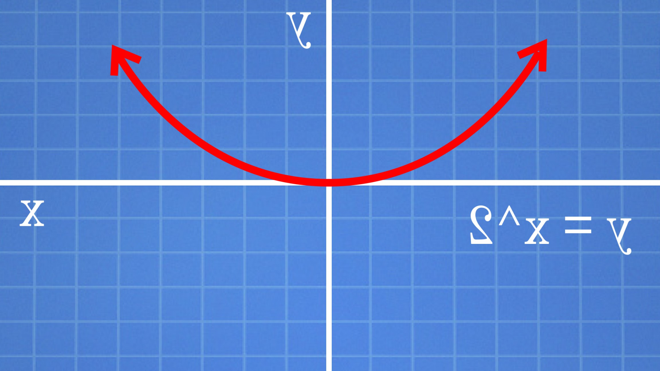 Coordinate Plane Vector Magnitude Direction: Graph Points On The Coordinate Plane