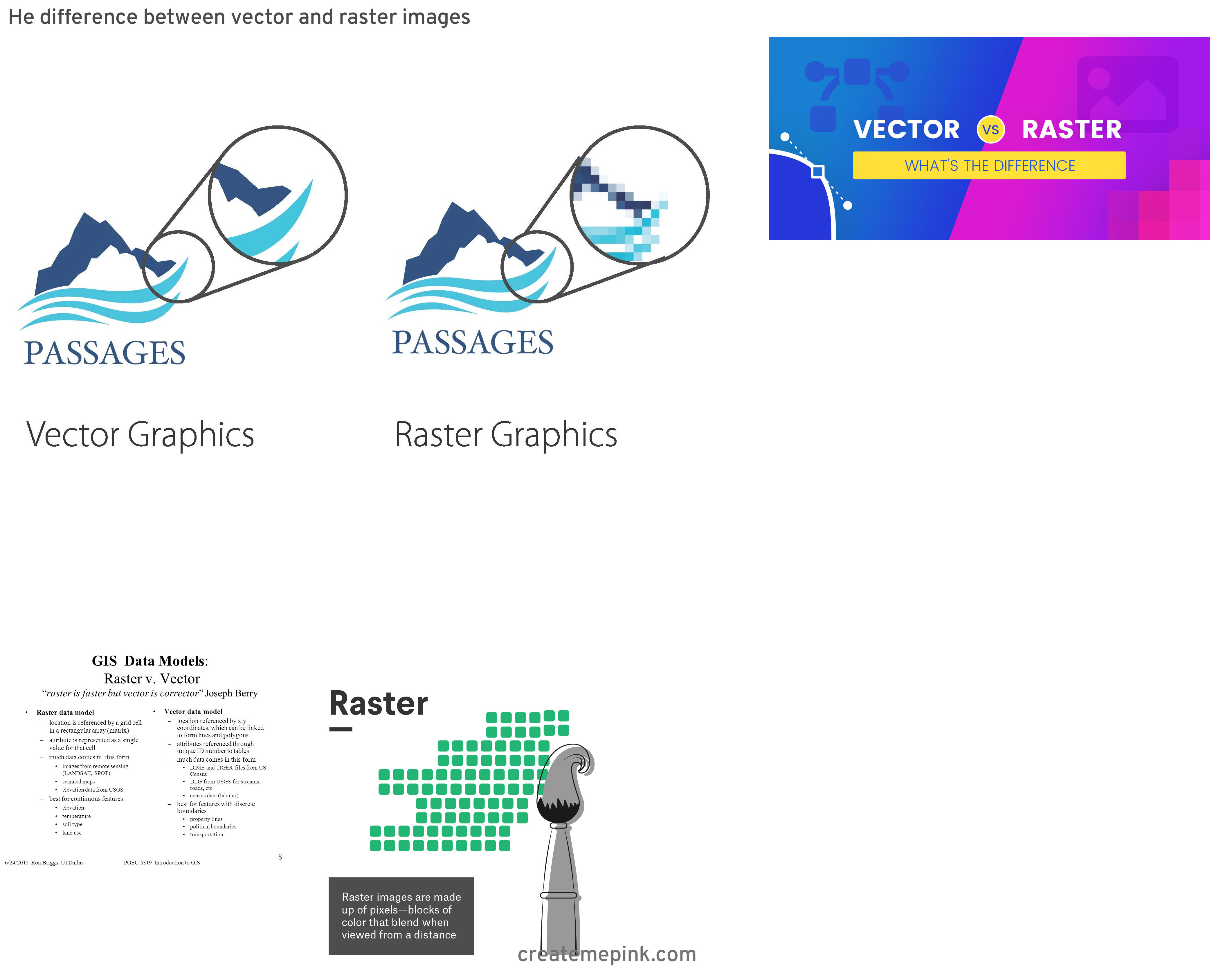 Difference Between Raster And Vector: He Difference Between Vector And Raster Images