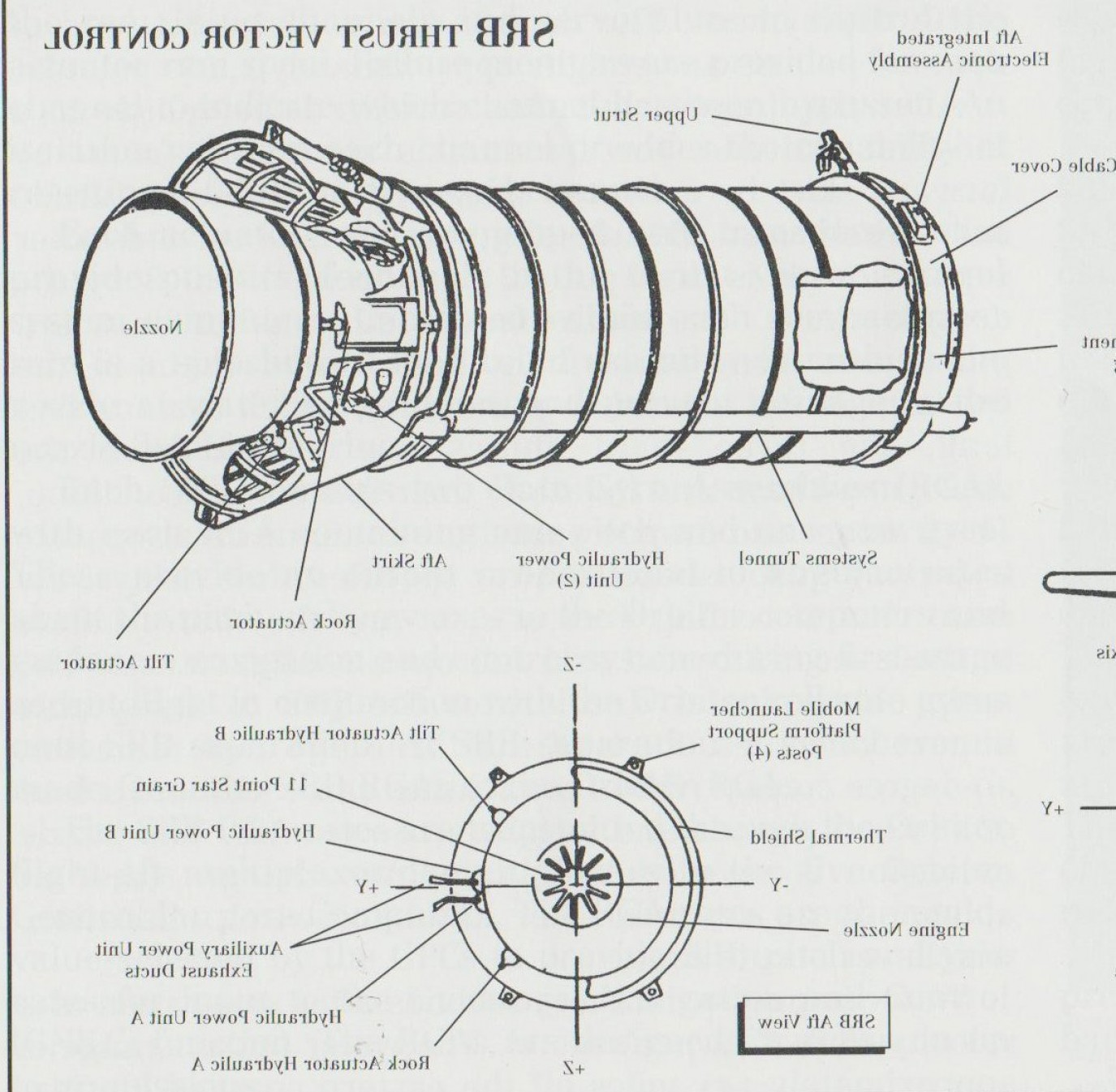 SRB Thrust Vector Control System: How Does A Single Srb Control Attitude