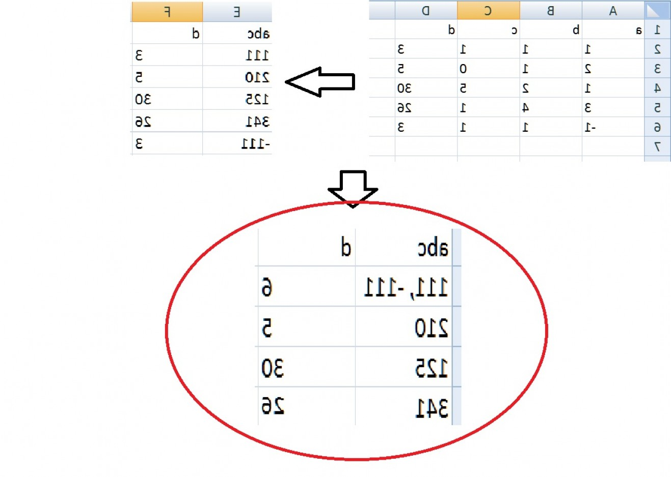 Combine Two Vectors MATLAB: How To Combine Numbers In Different Columns Using Matlab