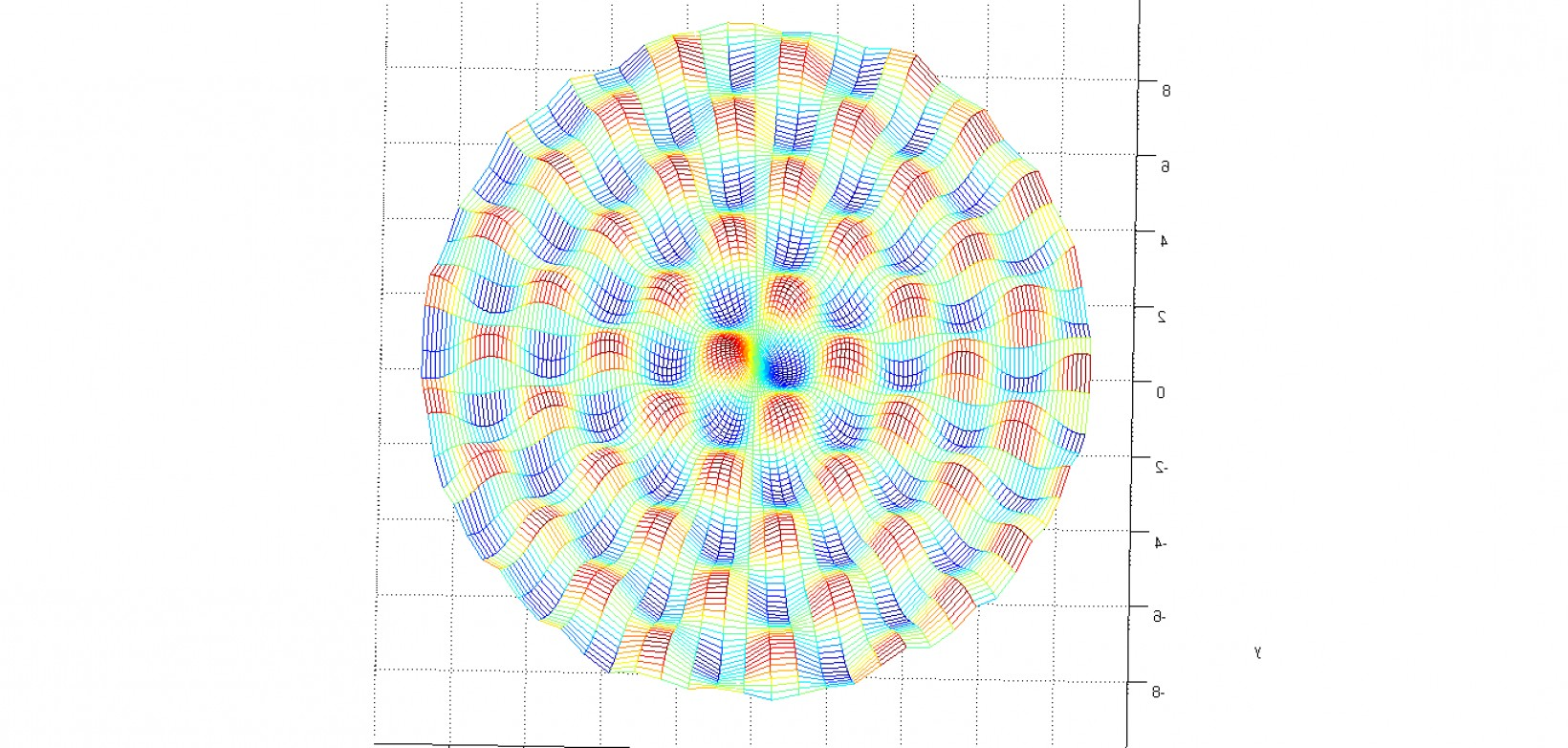 Plotting Vector Fields In MATLAB: How To Draw A Circular D Plot In Matlab