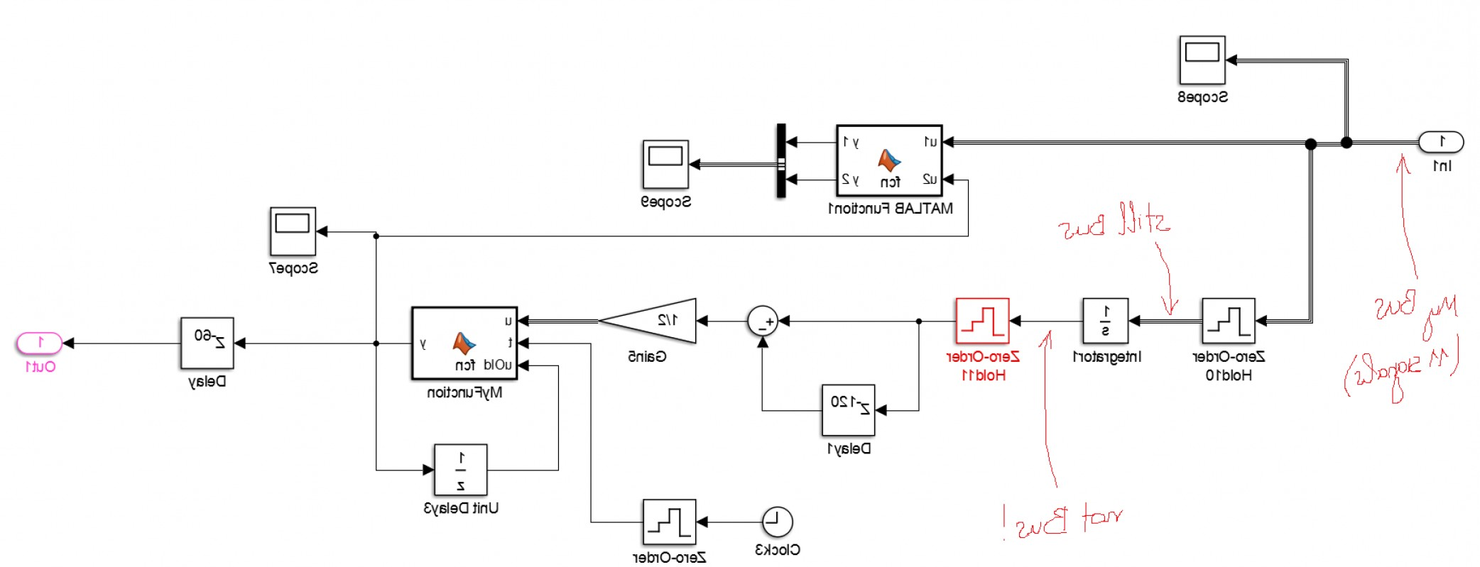 Simulink Vector: How To Implement Math Operations To Bus Signal Matlab