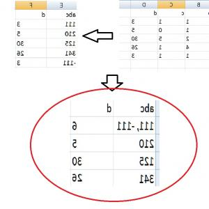 Combine Two Vectors MATLAB: How To Find Nearest Values Of All Elements Of A Matrix To Another Matrix In Matlab