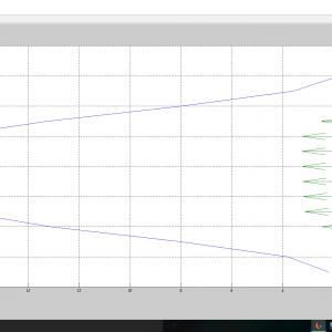 Plotting Vectors In Mat Lab: Aligning X And Y Axis With Lattice Points On A Graph Using Pgf Tikz
