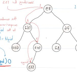 Vector Data Structure Complexity: Algorithm Time Complexity And Big O Notation Ebd
