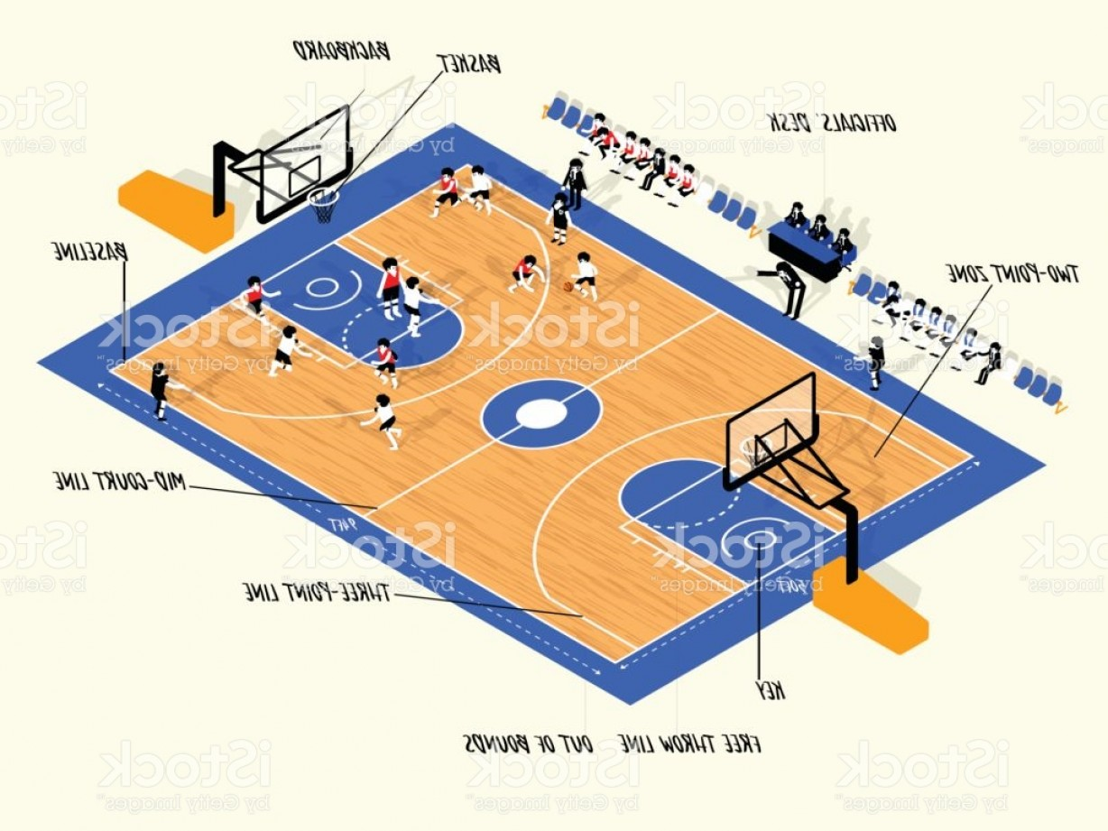 Basketball Vector Graphic Designs: Illustration Info Graphic Of Basketball Match On Basketball Court Basketball Info Gm