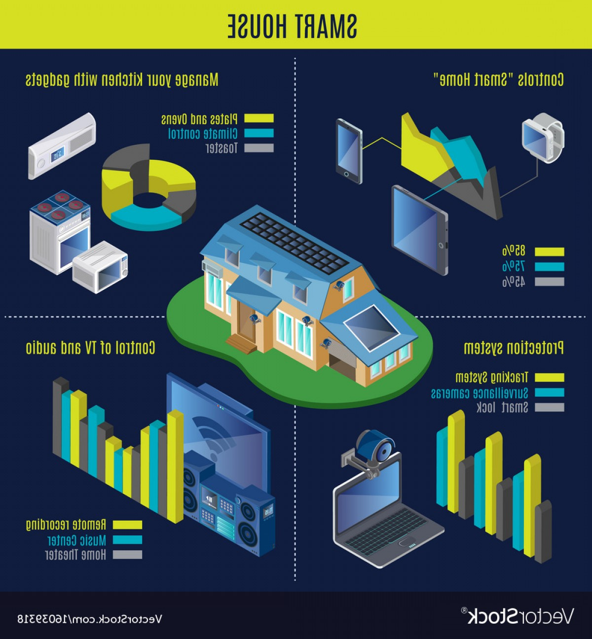 Smart Home Remote Vector: Isometric Smart Home Infographic Concept Vector