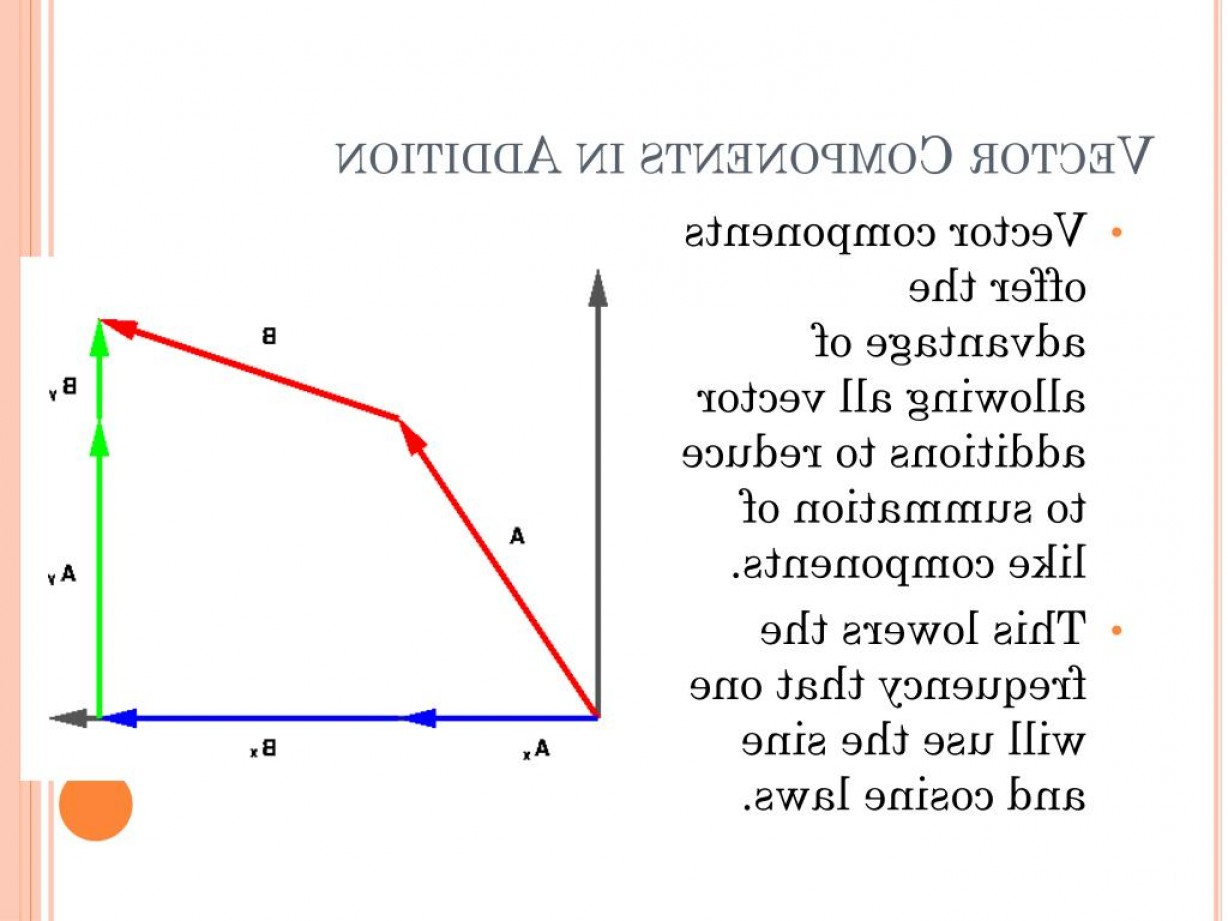 Adding Vector Components By: Lesson Resolution Of Vectors Into Rectangular Components